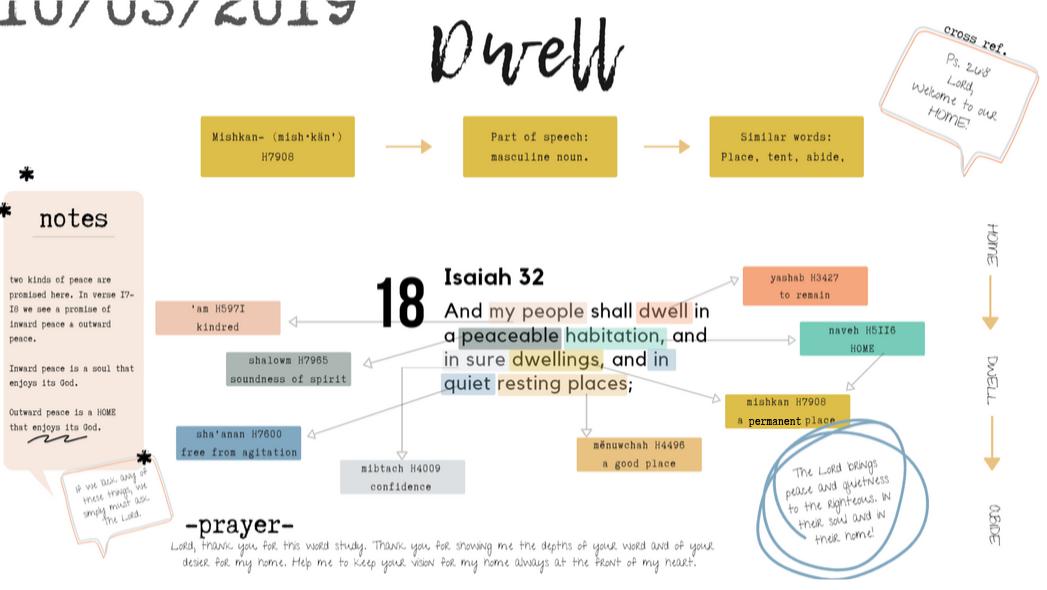 Bible Journaling by Bekah Lynn | Word Nerd Devotional Kit | Defining the word DWELL